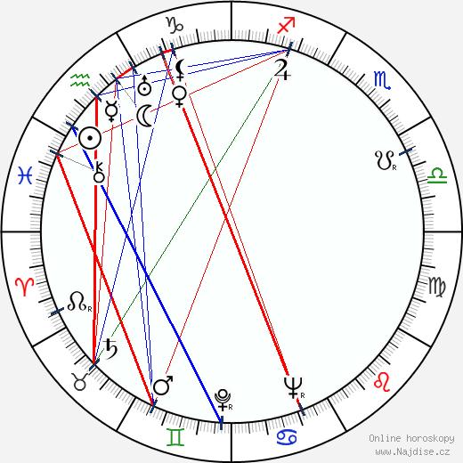 Assia Noris wikipedie wiki 2018, 2019 horoskop