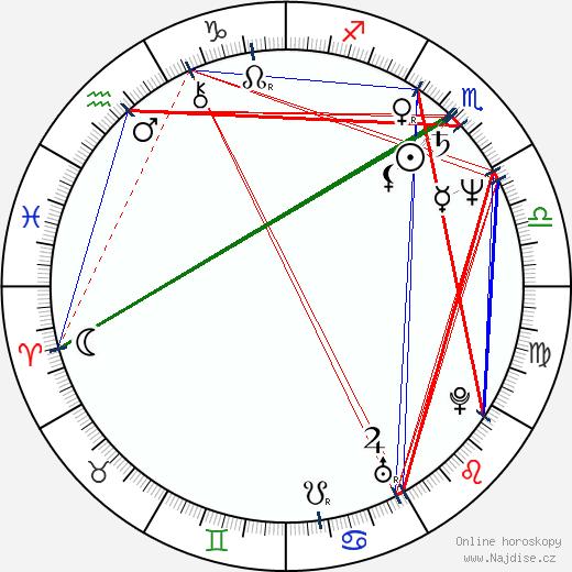Athanasios Pafilis wikipedie wiki 2018, 2019 horoskop