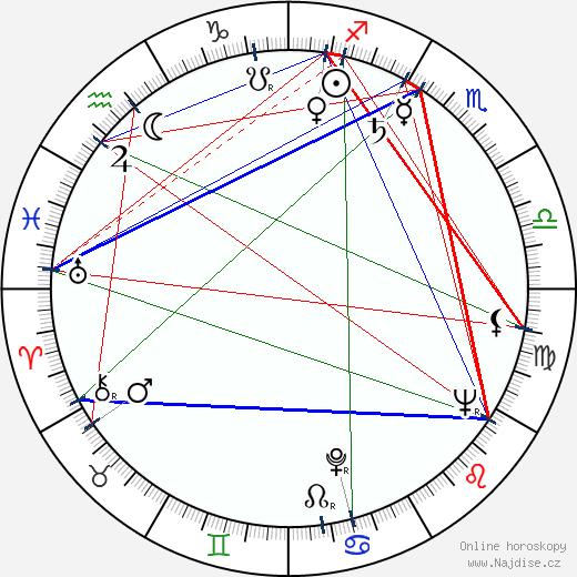Atıf Yılmaz wikipedie wiki 2018, 2019 horoskop