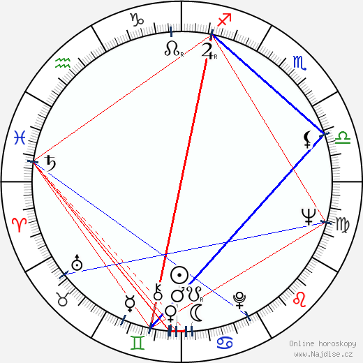 Atsushi Yamatoya wikipedie wiki 2018, 2019 horoskop