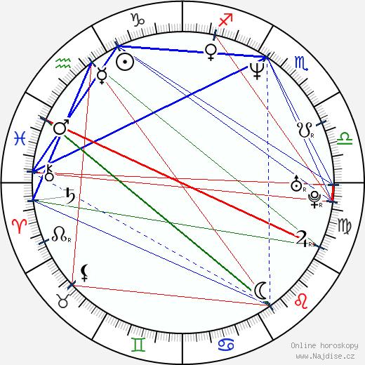 Atticus Ross wikipedie wiki 2019, 2020 horoskop