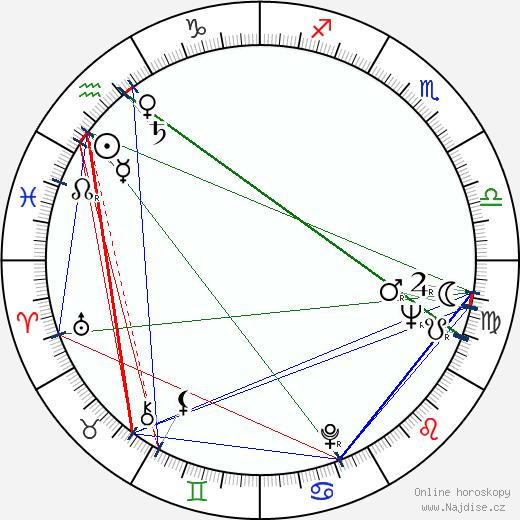 Attila Nagy wikipedie wiki 2019, 2020 horoskop