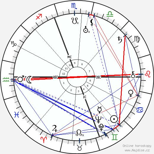 Attilio Piccioni wikipedie wiki 2017, 2018 horoskop