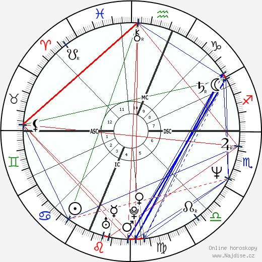 Audrey Landers wikipedie wiki 2020, 2021 horoskop