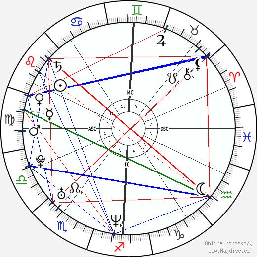 Audrey Tautou wikipedie wiki 2019, 2020 horoskop