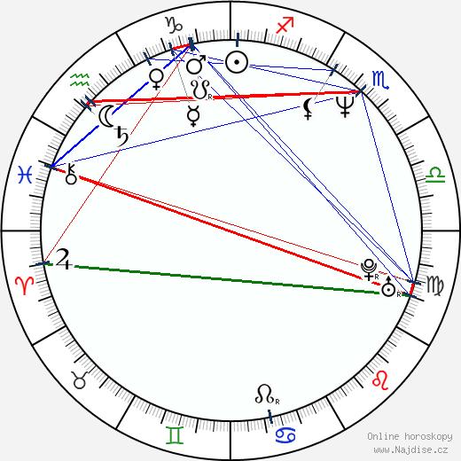 Audu Paden wikipedie wiki 2019, 2020 horoskop