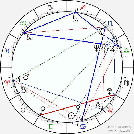 August Schmölzer wikipedie wiki 2018, 2019 horoskop