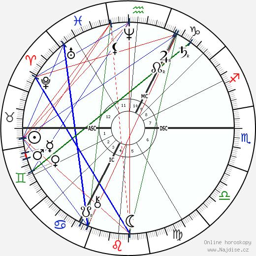 August Thyssen wikipedie wiki 2017, 2018 horoskop