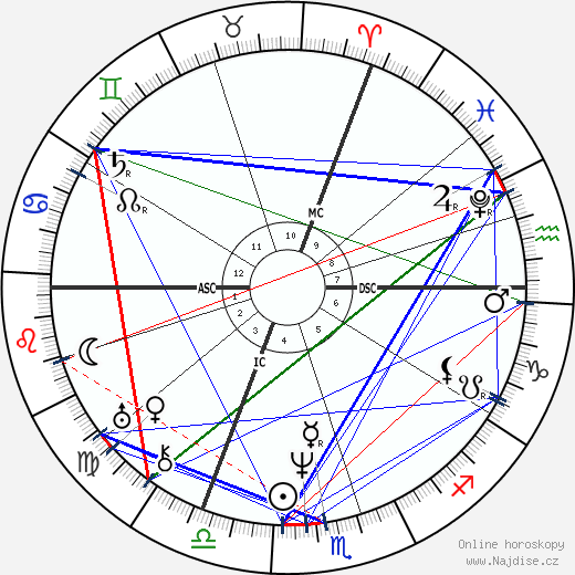 August von Platen wikipedie wiki 2019, 2020 horoskop