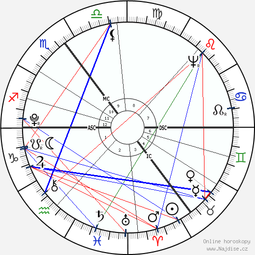 August Wilhelm Iffland wikipedie wiki 2018, 2019 horoskop