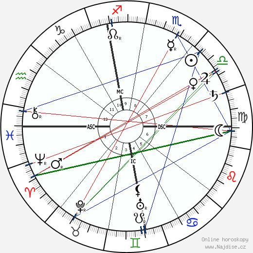 Auguste Lumière wikipedie wiki 2019, 2020 horoskop