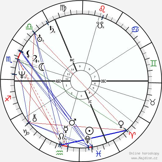 Auguste Raffet wikipedie wiki 2017, 2018 horoskop