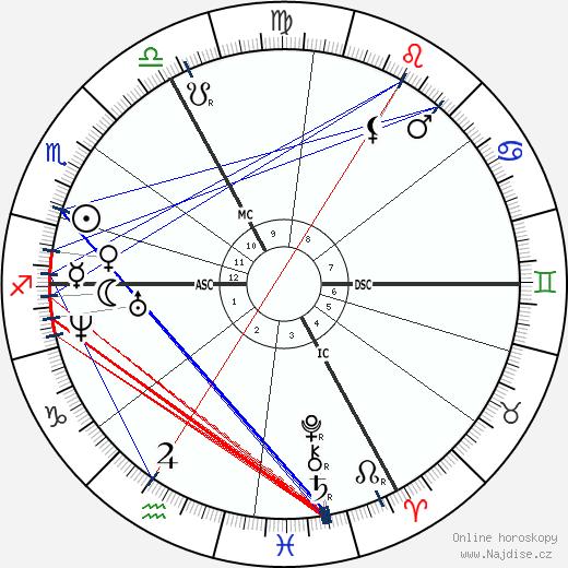 Auguste Vacquerie wikipedie wiki 2018, 2019 horoskop