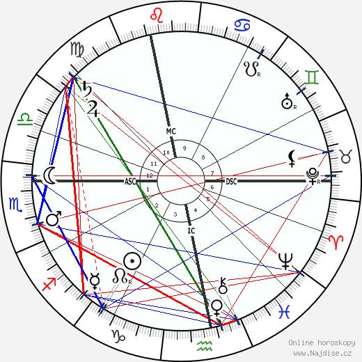 Auguste Vaillant wikipedie wiki 2019, 2020 horoskop