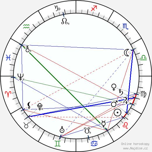 Augustin Berger wikipedie wiki 2019, 2020 horoskop