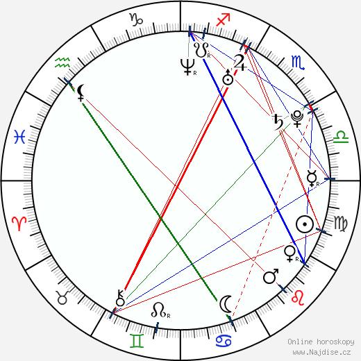 Augusto Farfus wikipedie wiki 2018, 2019 horoskop