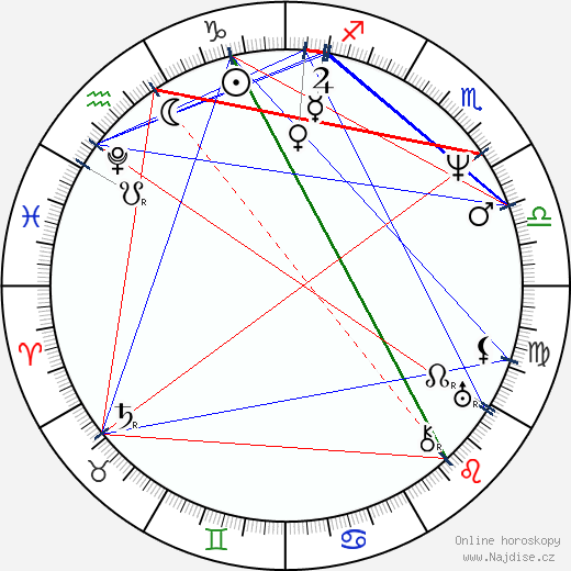 Augustus d'Este wikipedie wiki 2019, 2020 horoskop