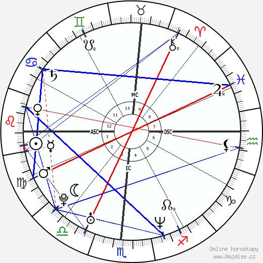 Autumn Jackson wikipedie wiki 2018, 2019 horoskop