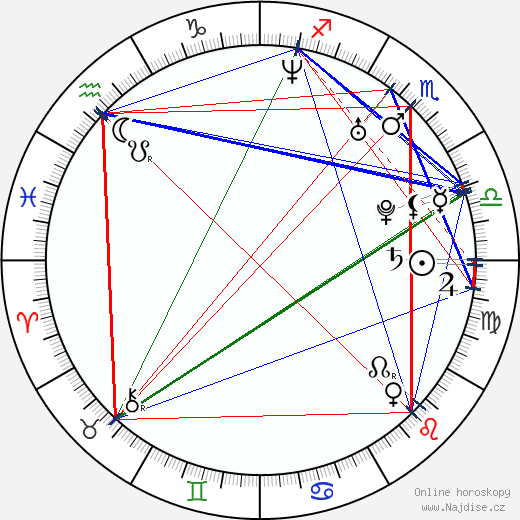 Autumn Reeser wikipedie wiki 2020, 2021 horoskop
