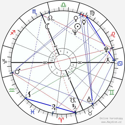 Ave Earl Pildas wikipedie wiki 2018, 2019 horoskop