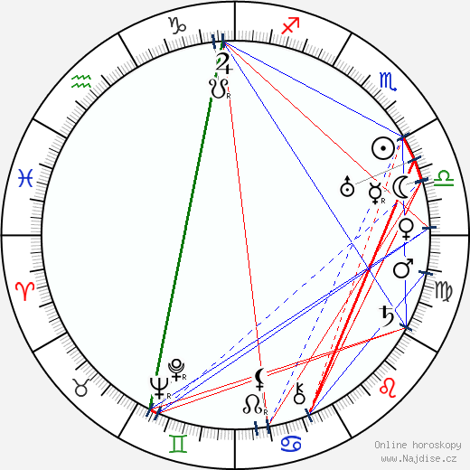 Avšalom Feinberg wikipedie wiki 2019, 2020 horoskop