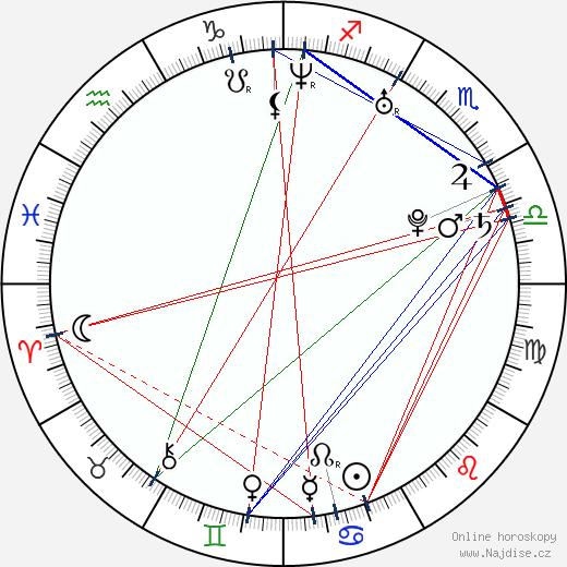 Aya Cash wikipedie wiki 2018, 2019 horoskop