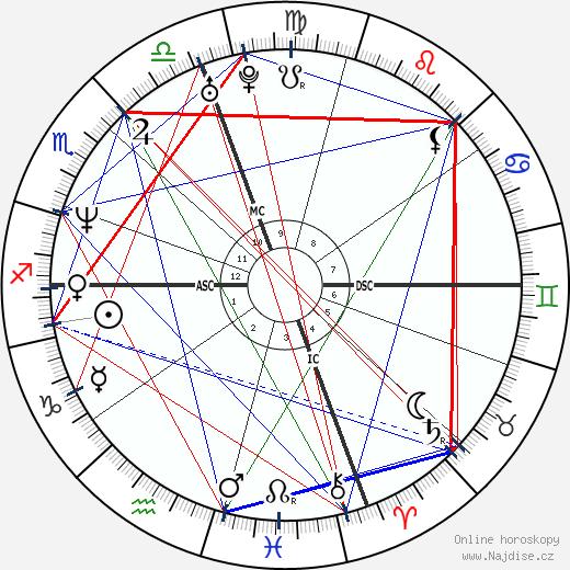 Aziza Mustafa Zadeh wikipedie wiki 2018, 2019 horoskop
