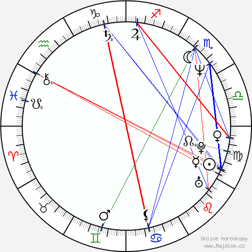Azize Kabouche wikipedie wiki 2018, 2019 horoskop