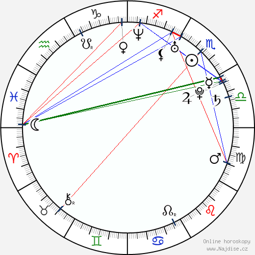 Azura Skye wikipedie wiki 2020, 2021 horoskop
