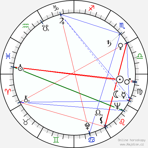 B. B. King wikipedie wiki 2018, 2019 horoskop