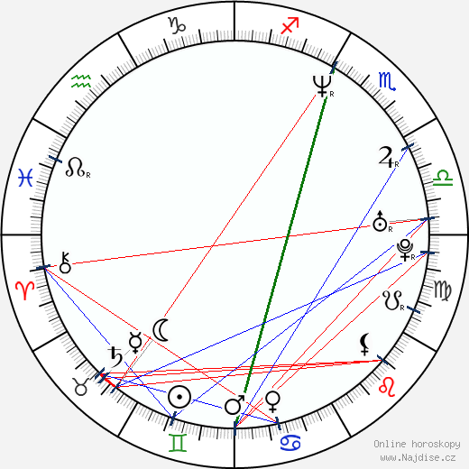 B-Real wikipedie wiki 2018, 2019 horoskop
