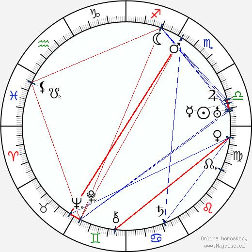 B. Reeves Eason wikipedie wiki 2017, 2018 horoskop