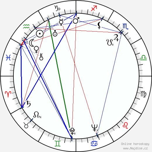 Baba Vanga wikipedie wiki 2017, 2018 horoskop