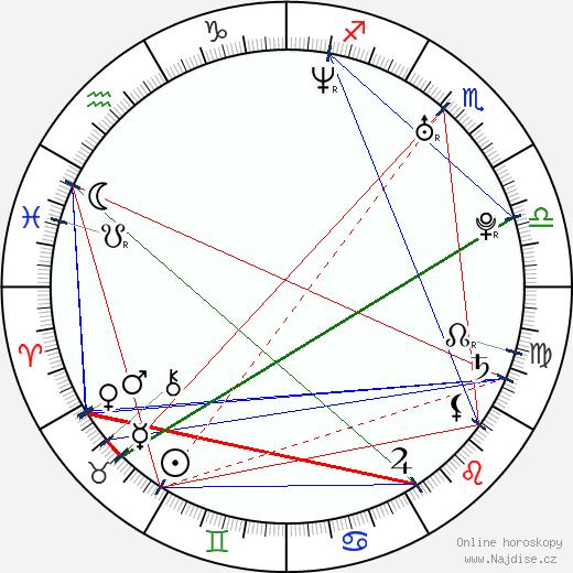 Bachir Baccour wikipedie wiki 2017, 2018 horoskop