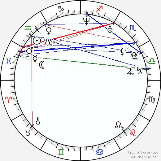 Bacil wikipedie wiki 2019, 2020 horoskop