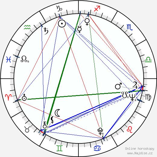Bahrudin Bato Čengić wikipedie wiki 2018, 2019 horoskop