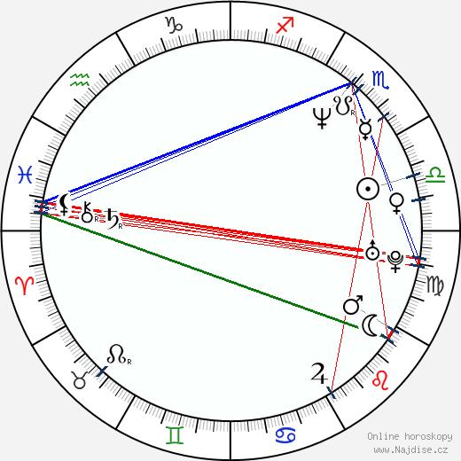 Bai Ling wikipedie wiki 2019, 2020 horoskop