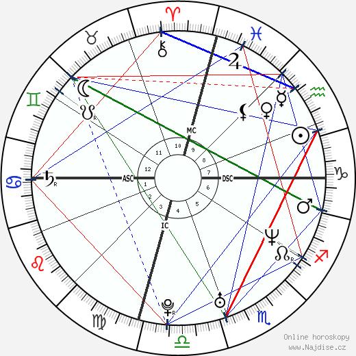 Balthazar Getty wikipedie wiki 2018, 2019 horoskop