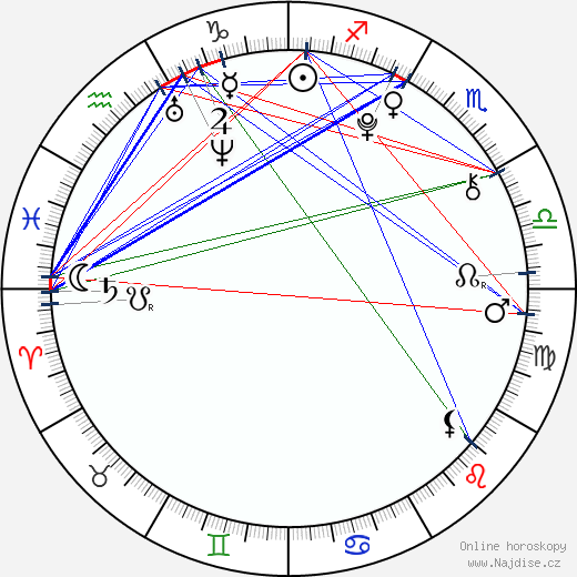 Bára Černá wikipedie wiki 2018, 2019 horoskop