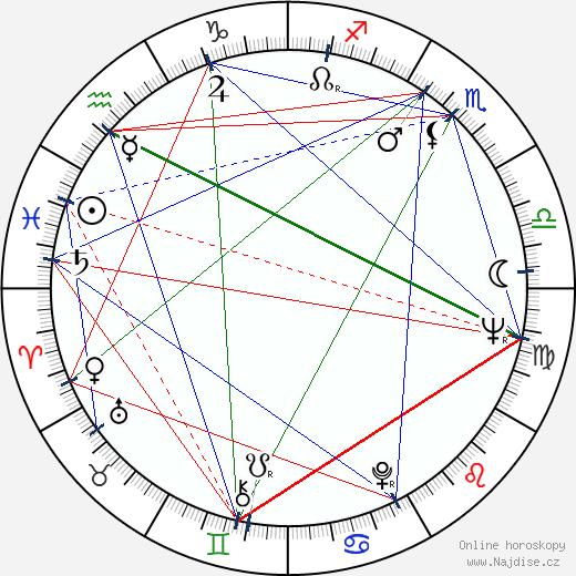 Barbara Babcock wikipedie wiki 2018, 2019 horoskop