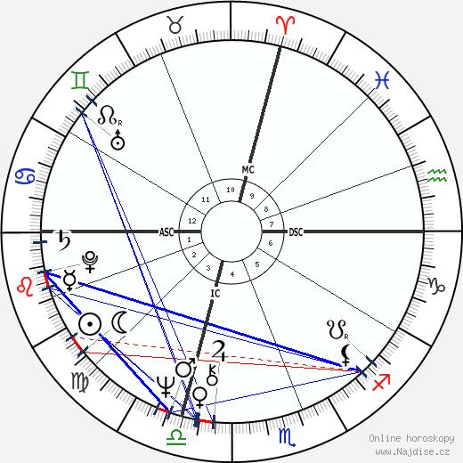 Barbara Bach wikipedie wiki 2017, 2018 horoskop