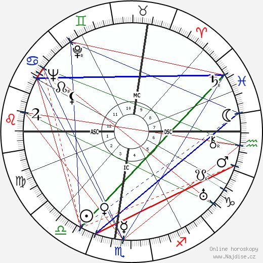 Barbara H. Watters wikipedie wiki 2020, 2021 horoskop
