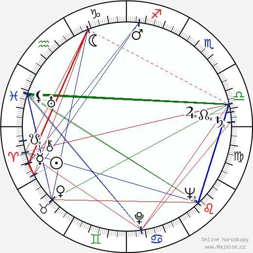 Barbara Hale wikipedie wiki 2017, 2018 horoskop