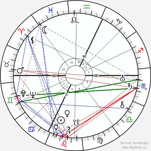Barbara La Marr wikipedie wiki 2018, 2019 horoskop