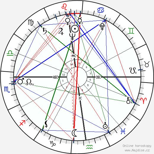 Barbara Laage wikipedie wiki 2017, 2018 horoskop