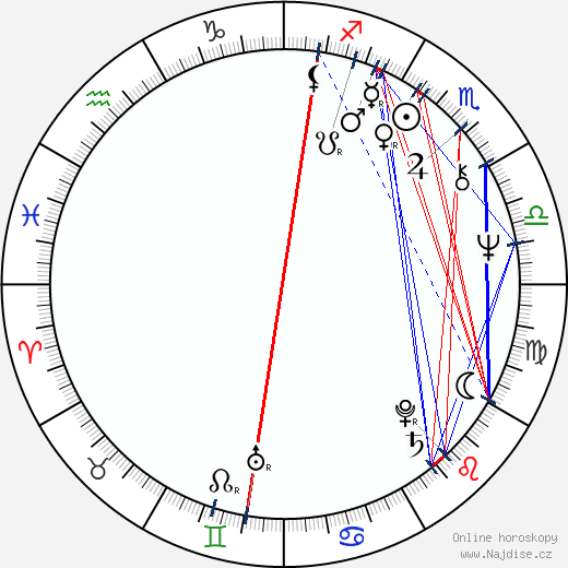 Barbara Leigh wikipedie wiki 2019, 2020 horoskop