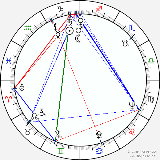 Barbara Nichols wikipedie wiki 2019, 2020 horoskop
