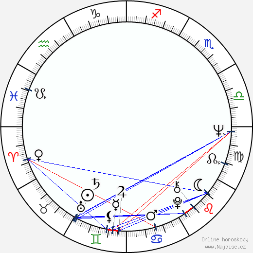 Barbara Parkins wikipedie wiki 2020, 2021 horoskop