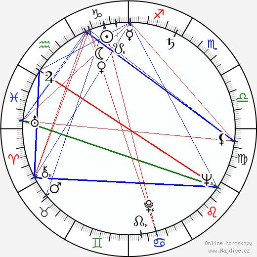 Barbara Rush wikipedie wiki 2017, 2018 horoskop