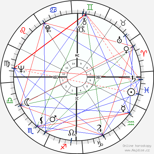 Barbara Stabiner wikipedie wiki 2017, 2018 horoskop